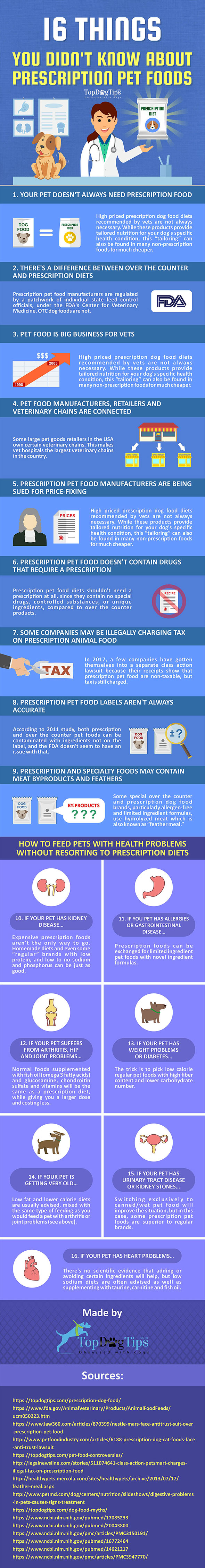 Prescription-Pet-Food5902